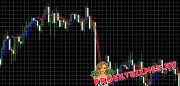 triggerlines индикатор скачать