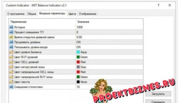 Индикатор Mit balance настройки