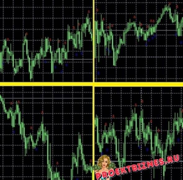 dx trade c4 nitro индикатор