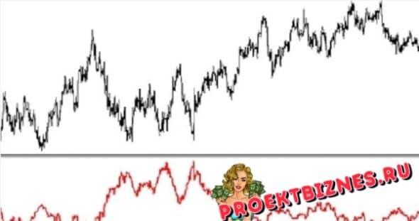 Доллар Индекс
