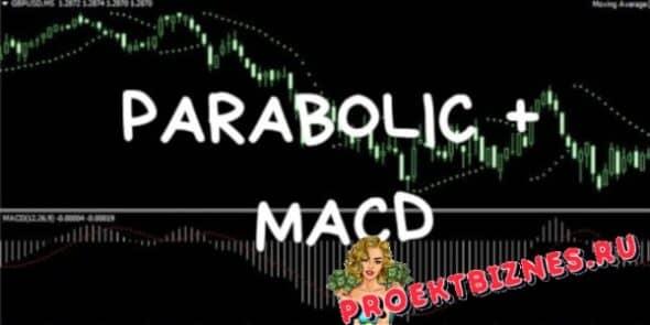 parabolic macd