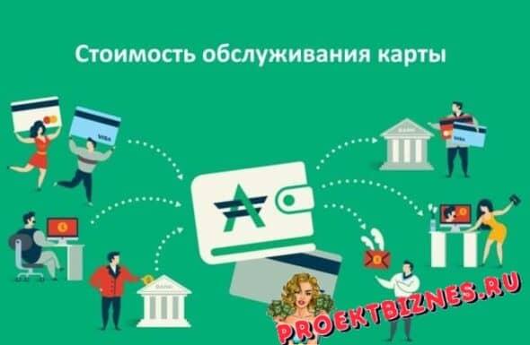 Сколько снимают за годовое обслуживание карты «Сбербанка России»?