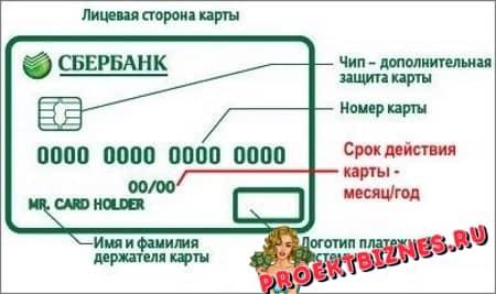 Как поменять карту «Сбербанка России», когда истекает период использования?
