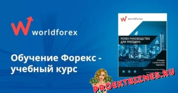 World Forex обучение